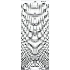 MSL-1 Microlight Flight Scale