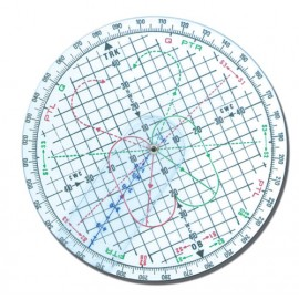 IPC-1 Circular Flight Calculator